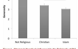 Altruism Graph