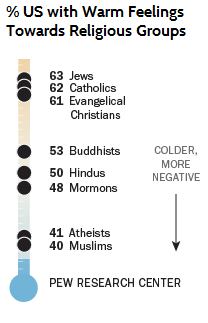 muslim-atheist-us-feelings