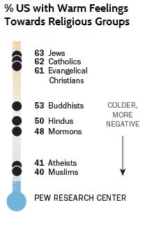 muslim-atheist-us-feelings
